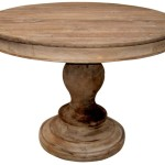 Round Pedestal Coffee Tables